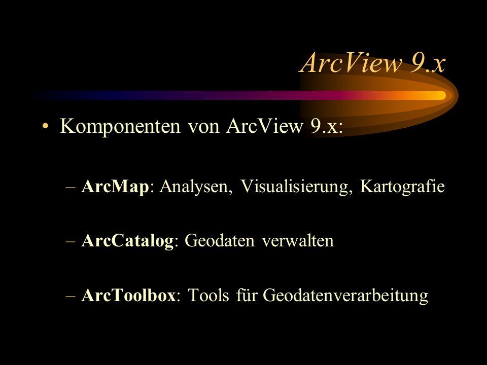 ArcView 9.x Komponenten von ArcView 9.x: