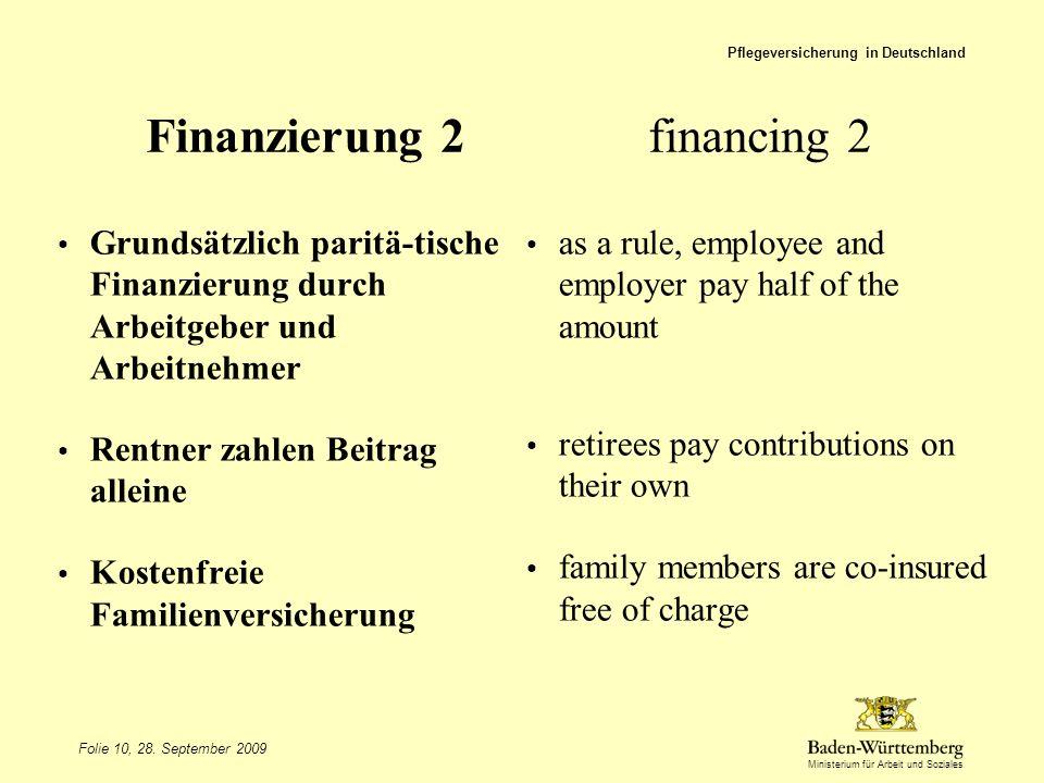 Finanzierung 2 financing 2