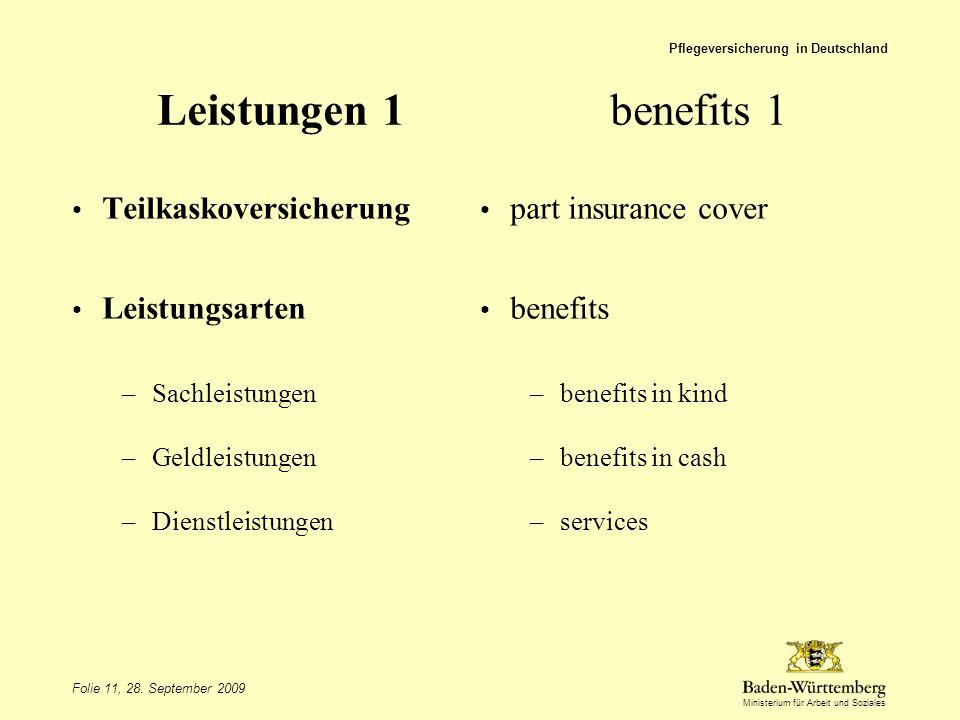 Leistungen 1 benefits 1 Teilkaskoversicherung part insurance cover