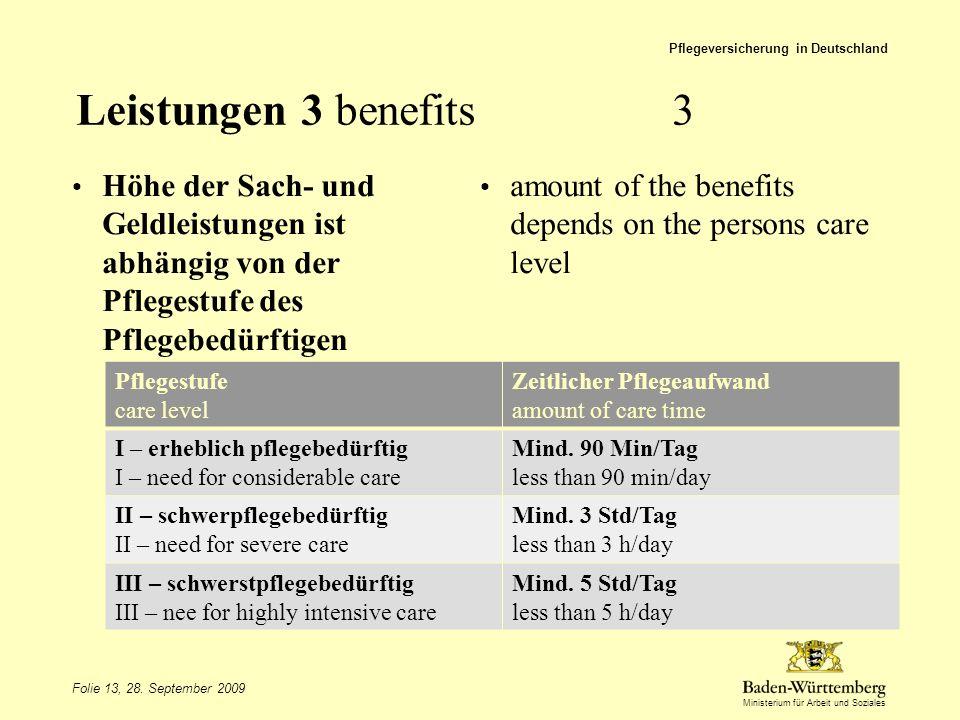 Pflegeversicherung in Deutschland