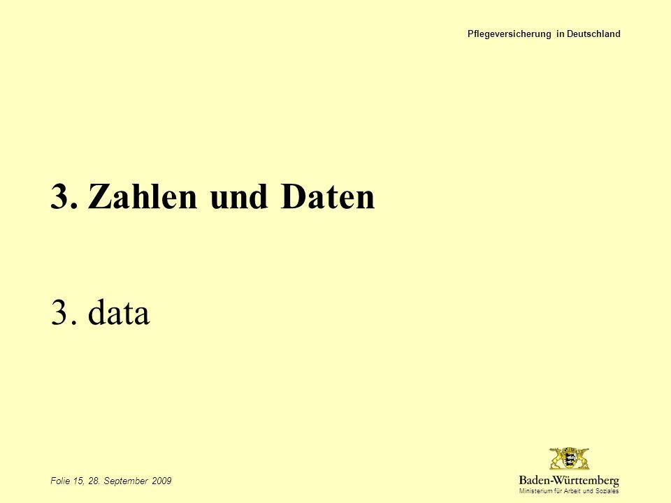 3. Zahlen und Daten 3. data Titel des Vortrags