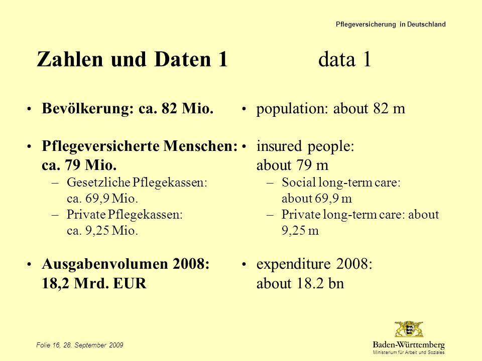Zahlen und Daten 1 data 1 Bevölkerung: ca. 82 Mio.