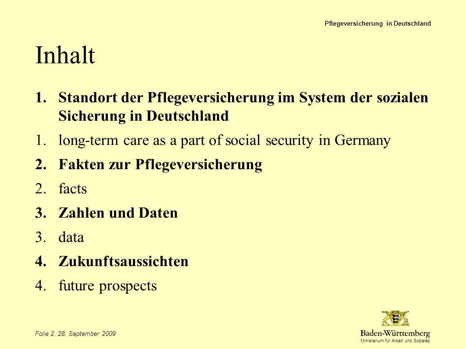 Titel des Vortrags Pflegeversicherung in Deutschland. Inhalt. 1. Standort der Pflegeversicherung im System der sozialen Sicherung in Deutschland.