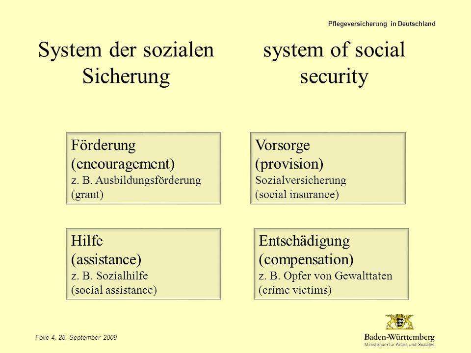 Sozialversicherung pflegeversicherung