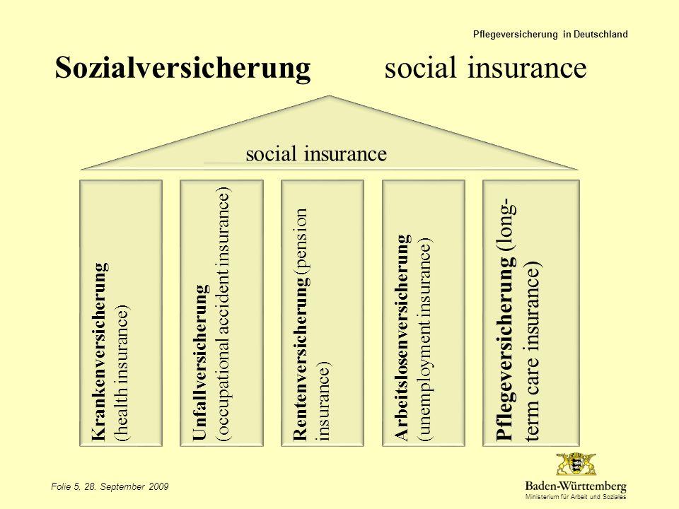 Sozialversicherung social insurance