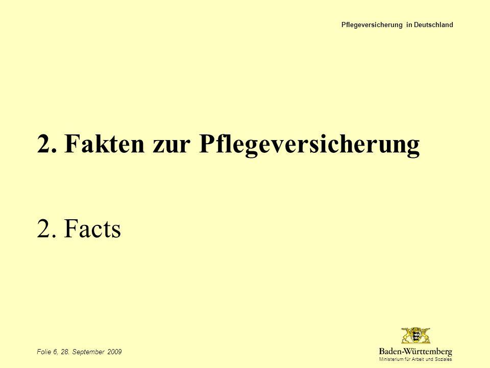 2. Fakten zur Pflegeversicherung 2. Facts