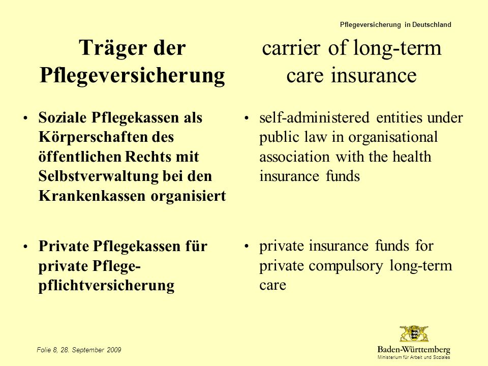 Träger der Pflegeversicherung carrier of long-term care insurance