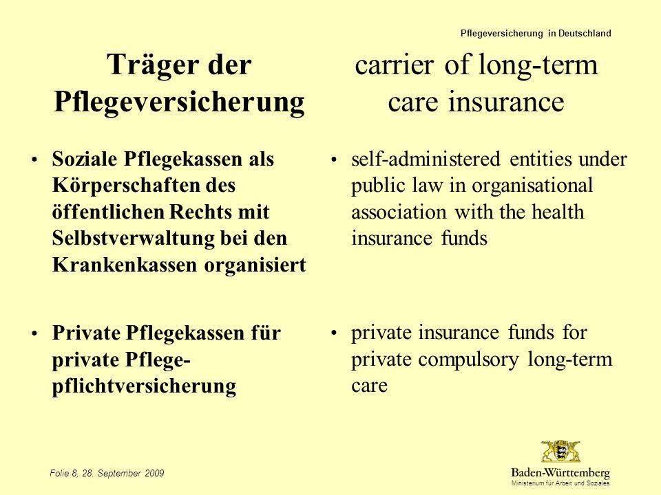 Träger der Pflegeversicherung carrier of long-term care insurance