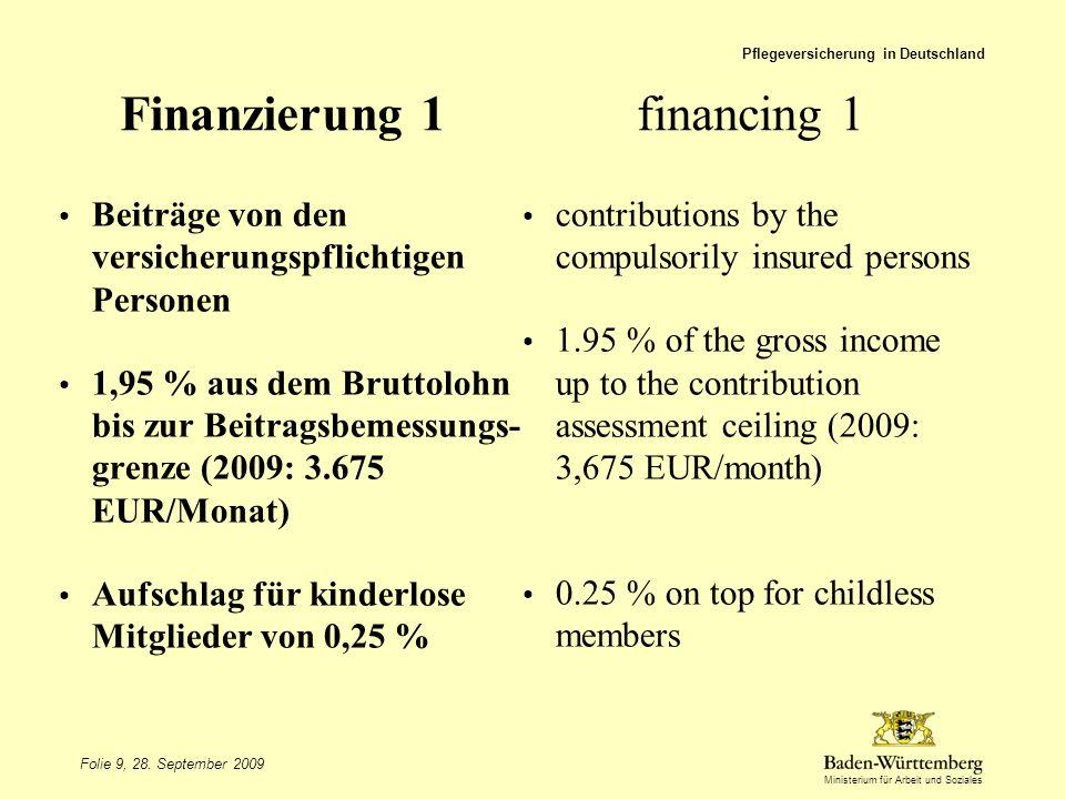 Finanzierung 1 financing 1