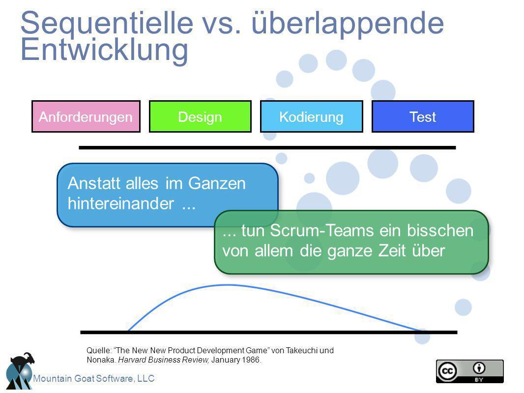 Sequentielle vs. überlappende Entwicklung