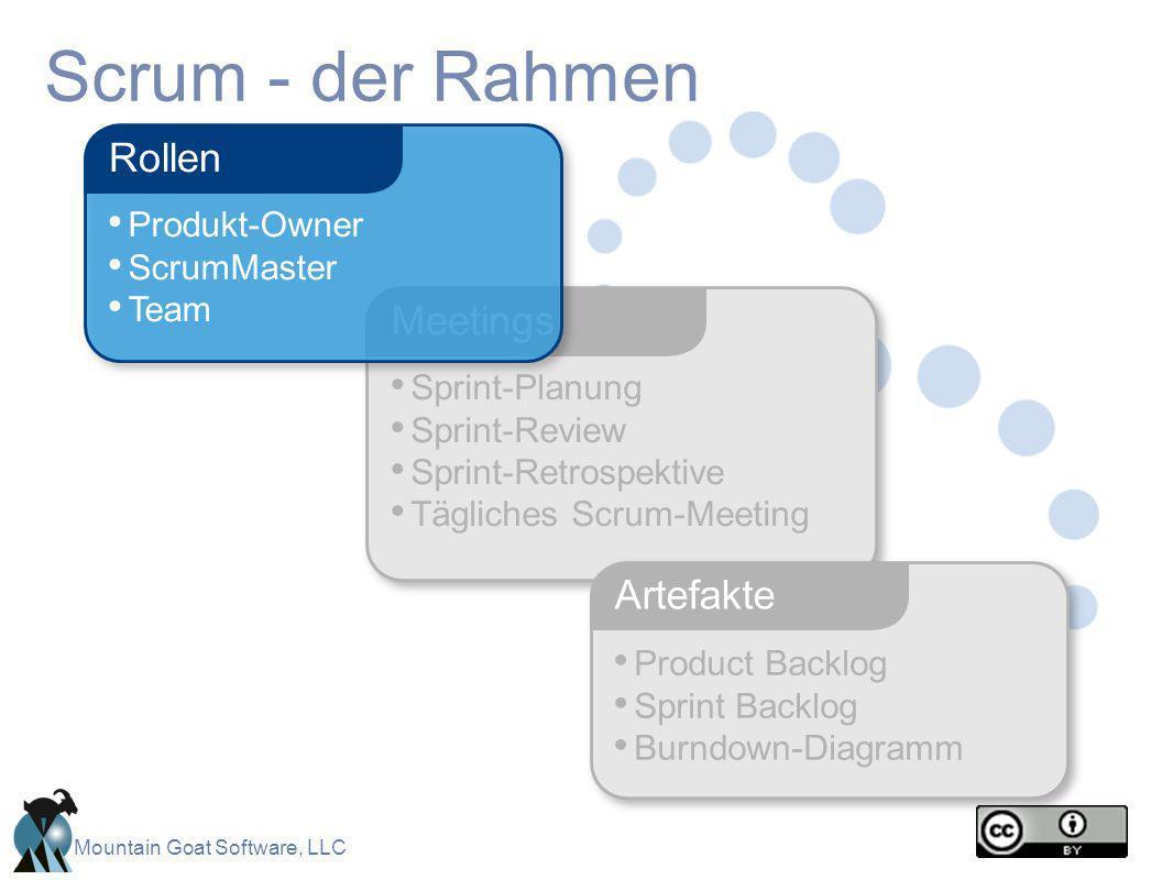 Scrum - der Rahmen Rollen Meetings Artefakte Produkt-Owner ScrumMaster