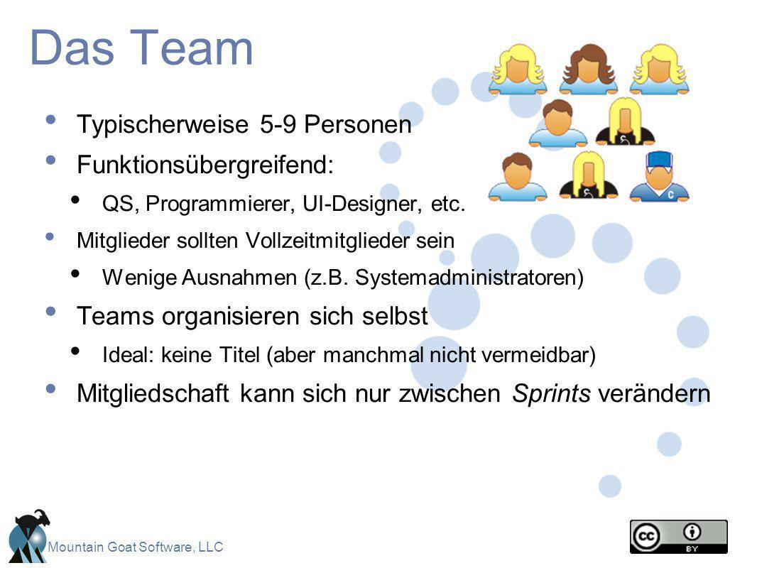 Das Team Typischerweise 5-9 Personen Funktionsübergreifend: