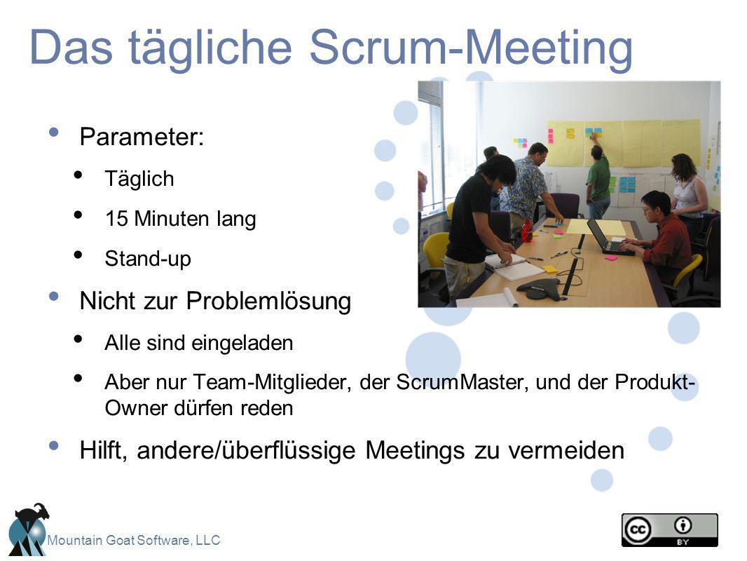 Das tägliche Scrum-Meeting