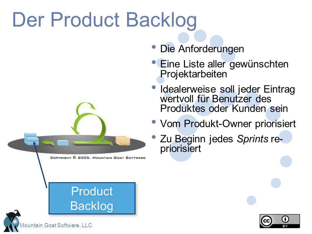 Der Product Backlog Product Backlog Die Anforderungen