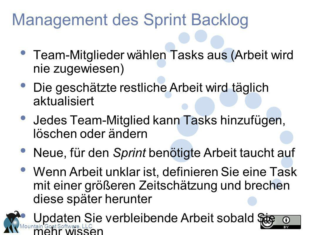 Management des Sprint Backlog