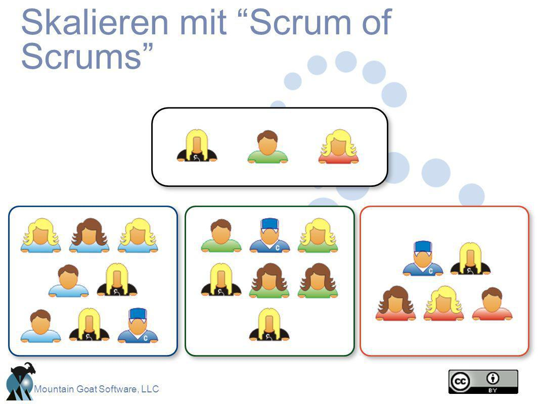 Skalieren mit Scrum of Scrums