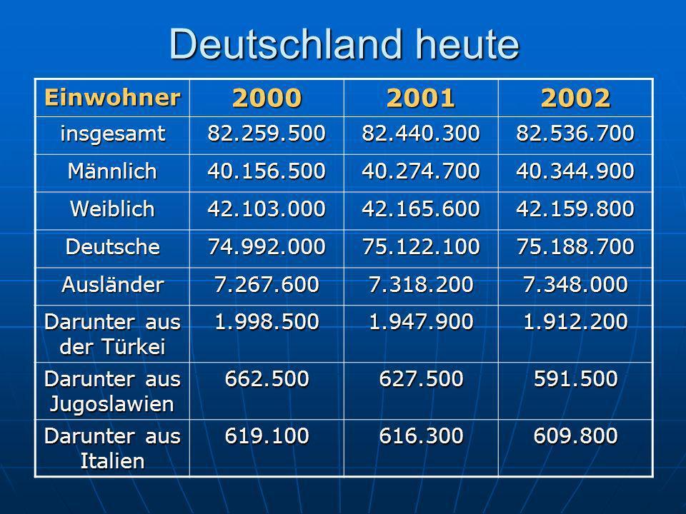 Deutschland heute 2000 2001 2002 Einwohner insgesamt 82.259.500