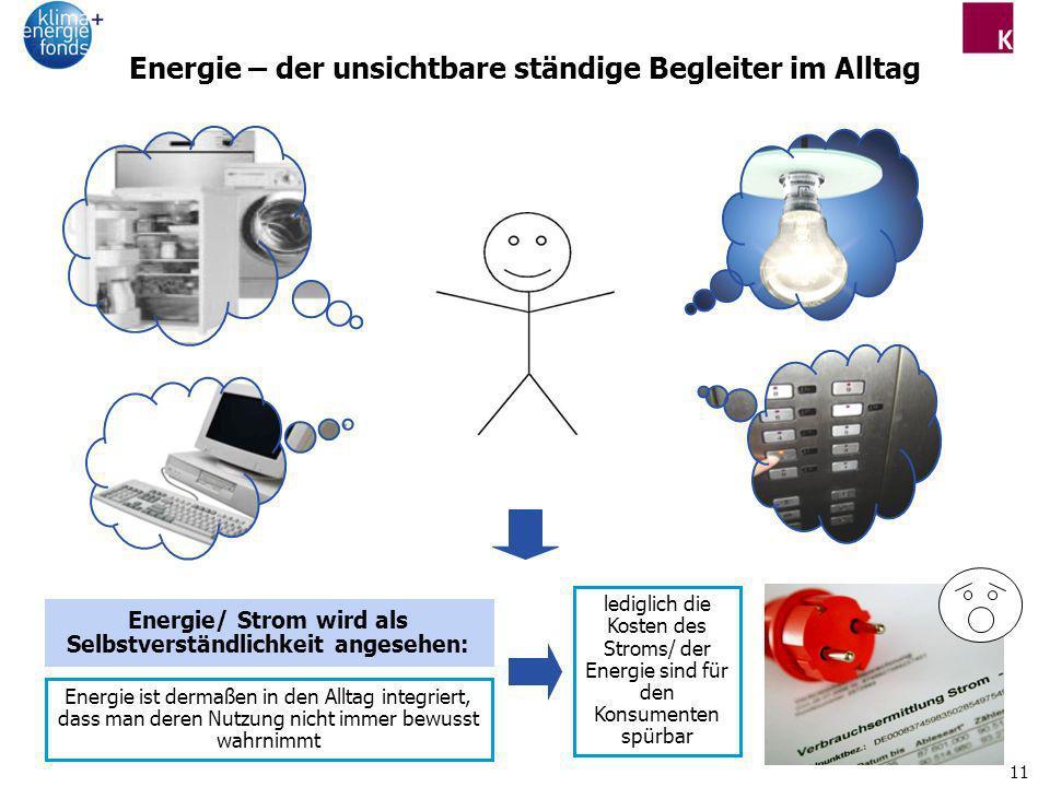 Energie – der unsichtbare ständige Begleiter im Alltag