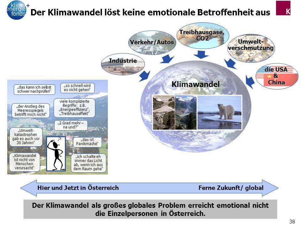 Der Klimawandel löst keine emotionale Betroffenheit aus