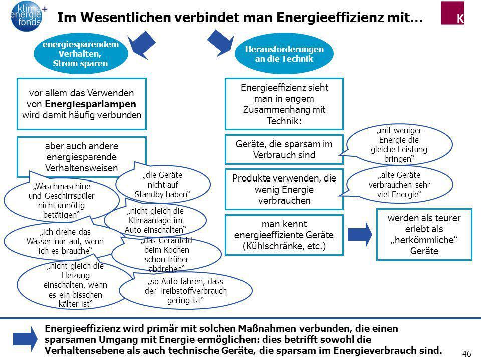 Im Wesentlichen verbindet man Energieeffizienz mit…