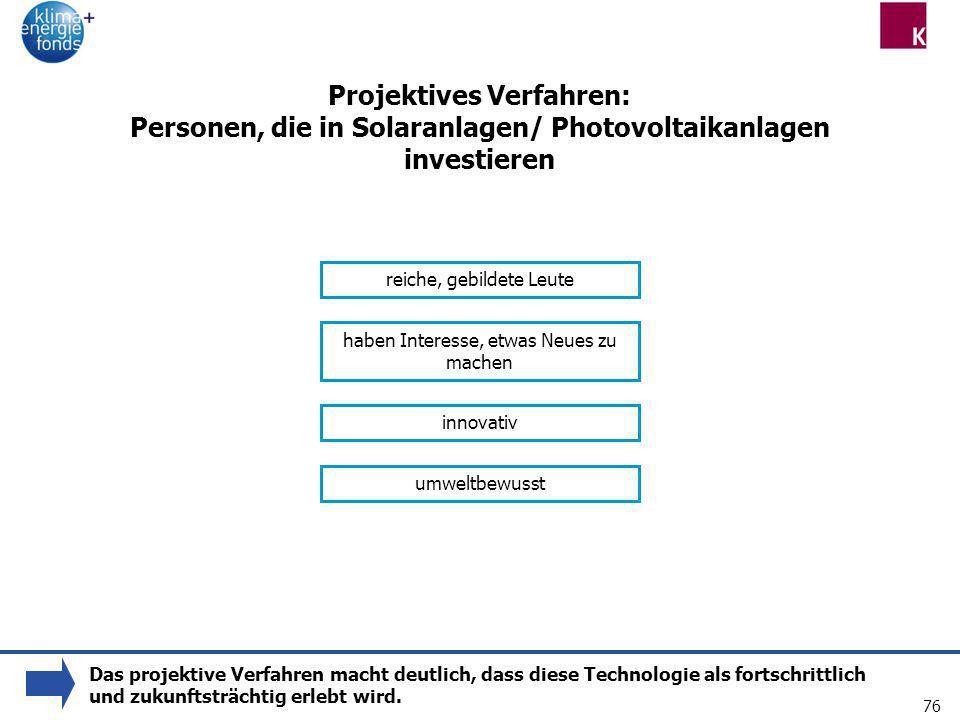 Projektives Verfahren: Personen, die in Solaranlagen/ Photovoltaikanlagen investieren
