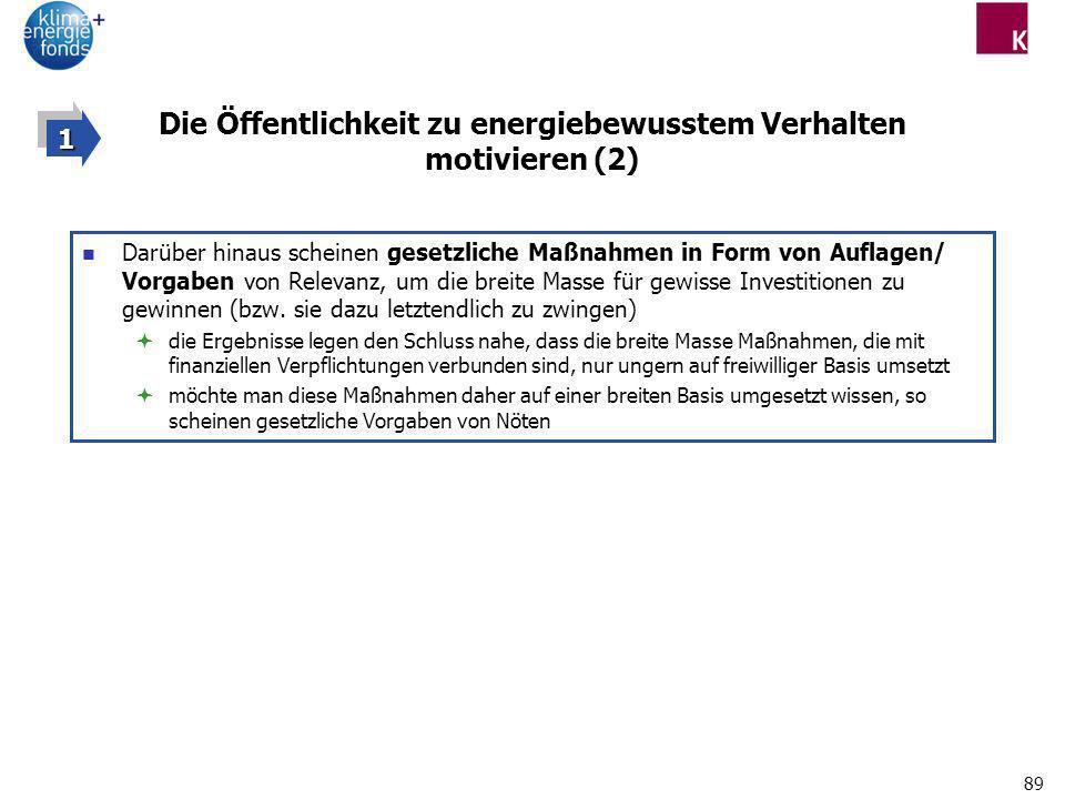 Die Öffentlichkeit zu energiebewusstem Verhalten motivieren (2)