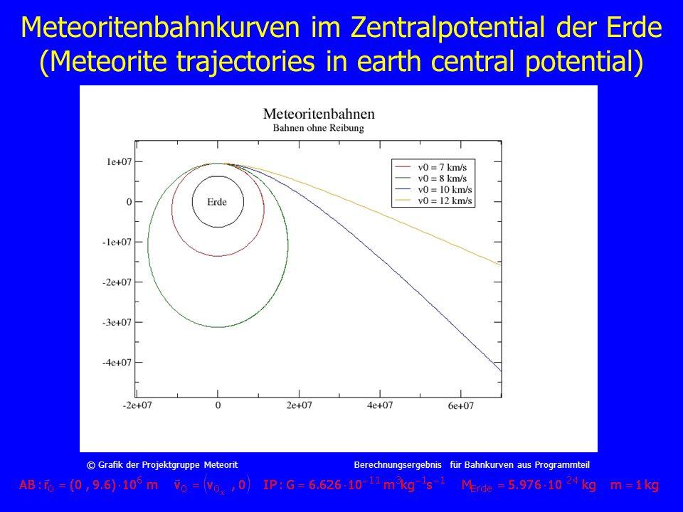 Meteoritenbahnkurven im Zentralpotential der Erde (Meteorite trajectories in earth central potential)