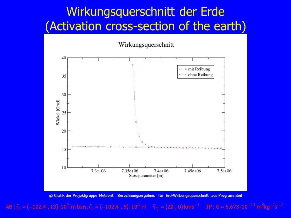 Wirkungsquerschnitt der Erde (Activation cross-section of the earth)