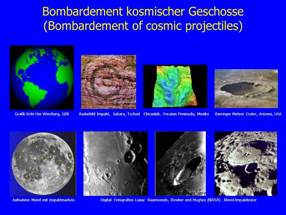 Bombardement kosmischer Geschosse (Bombardement of cosmic projectiles)
