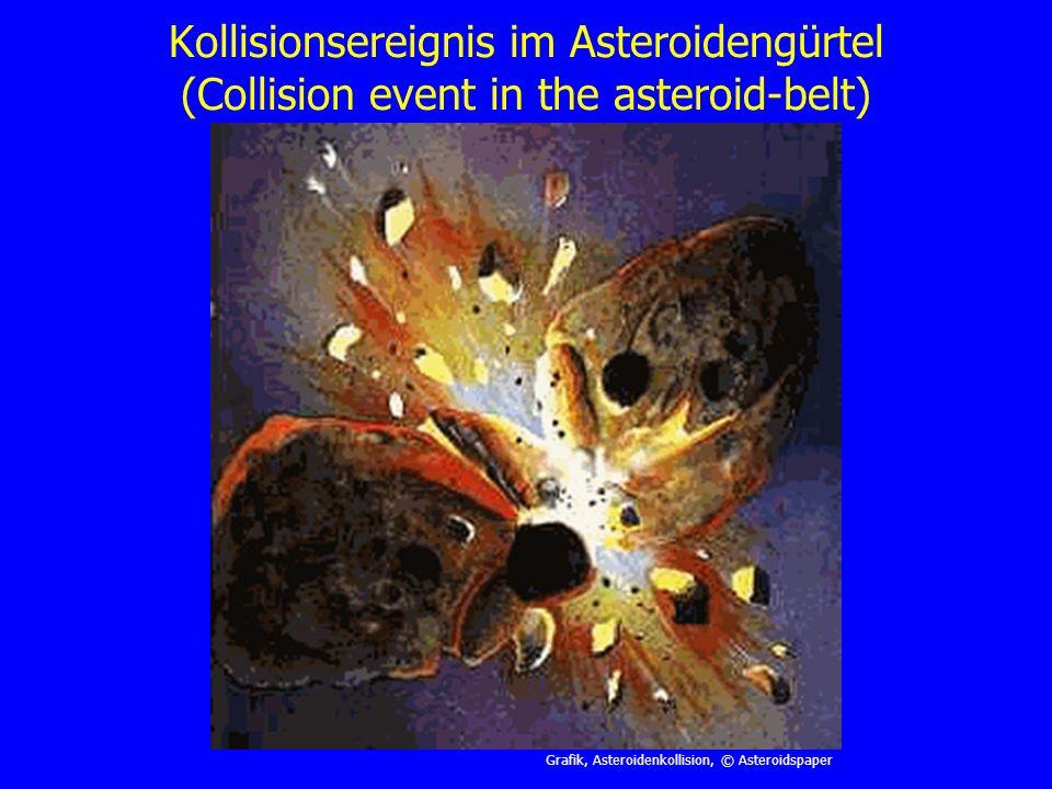 Kollisionsereignis im Asteroidengürtel (Collision event in the asteroid-belt)