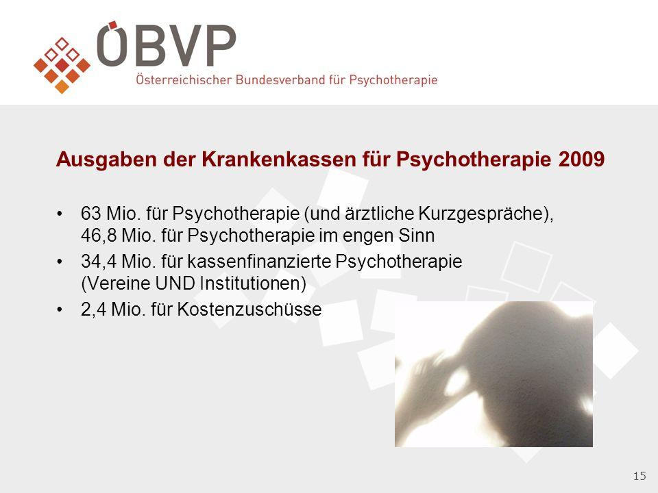 Ausgaben der Krankenkassen für Psychotherapie 2009