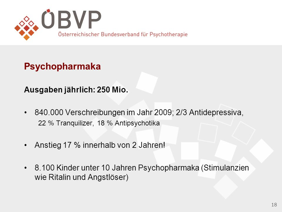 Psychopharmaka Ausgaben jährlich: 250 Mio.