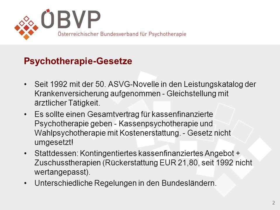 Psychotherapie-Gesetze