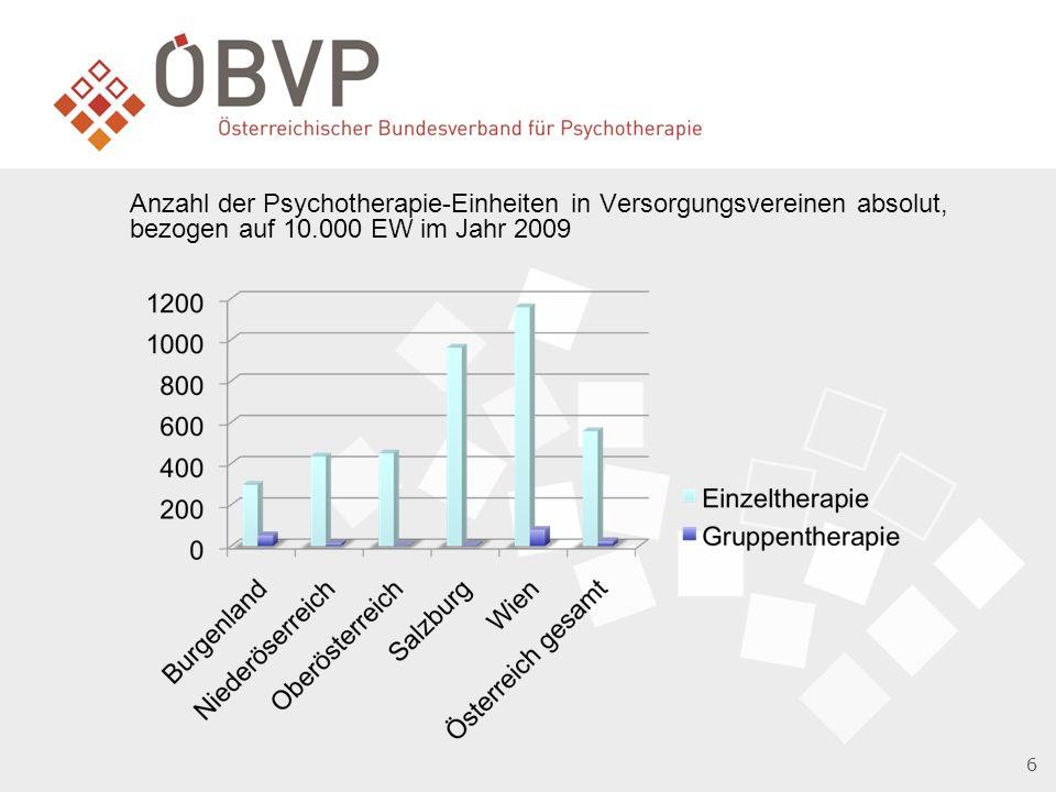 Anzahl der Psychotherapie-Einheiten in Versorgungsvereinen absolut, bezogen auf 10.000 EW im Jahr 2009