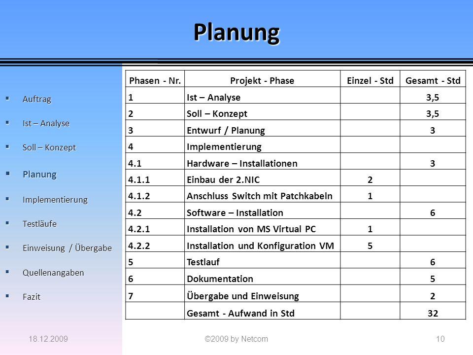 Planung Phasen - Nr. Projekt - Phase Einzel - Std Gesamt - Std 1