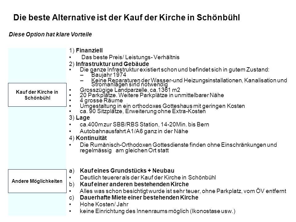 Die beste Alternative ist der Kauf der Kirche in Schönbühl