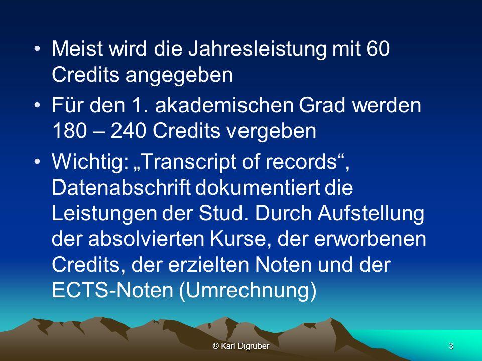 Meist wird die Jahresleistung mit 60 Credits angegeben