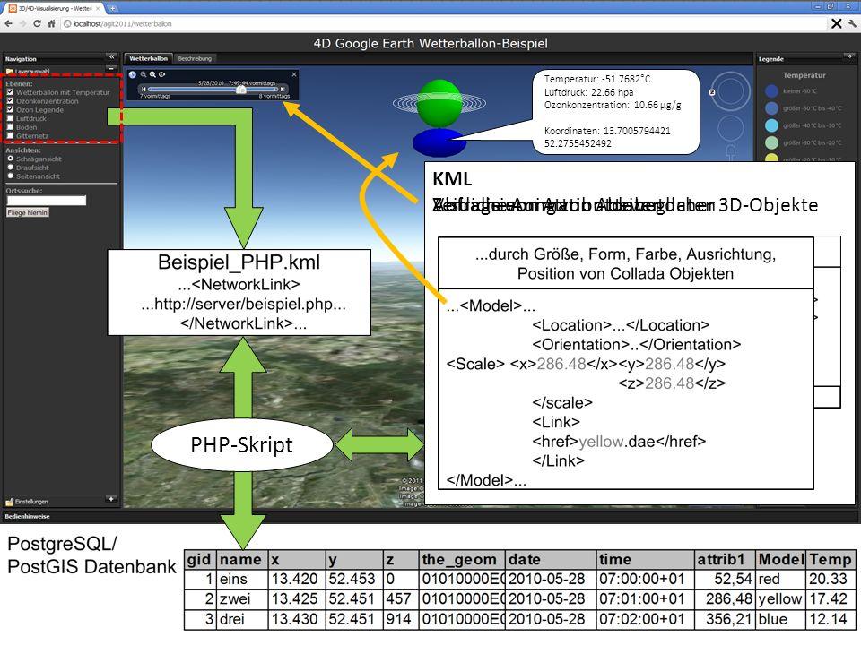 PHP-Skript KML Visualisierung von Attributdaten