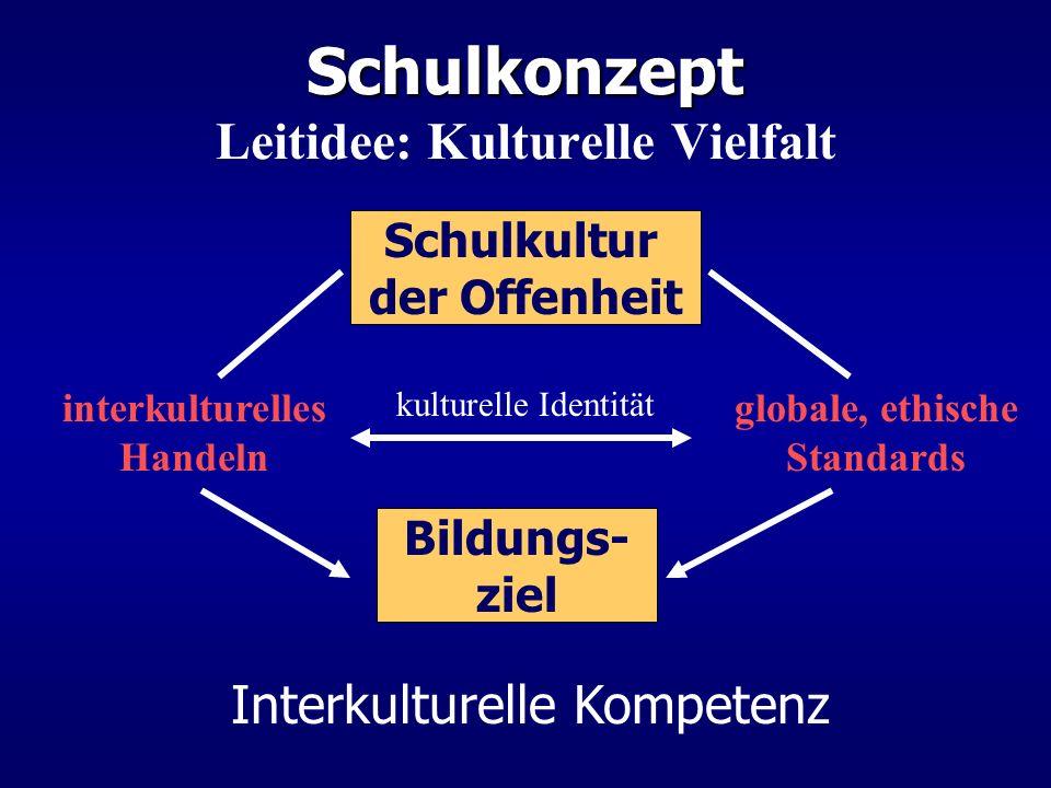 Schulkonzept Leitidee: Kulturelle Vielfalt