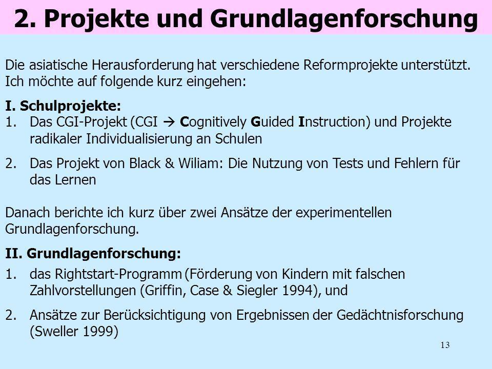 2. Projekte und Grundlagenforschung