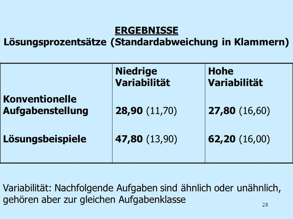 ERGEBNISSE Lösungsprozentsätze (Standardabweichung in Klammern)