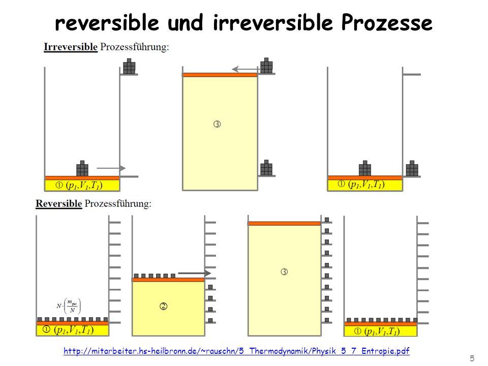 reversible und irreversible Prozesse