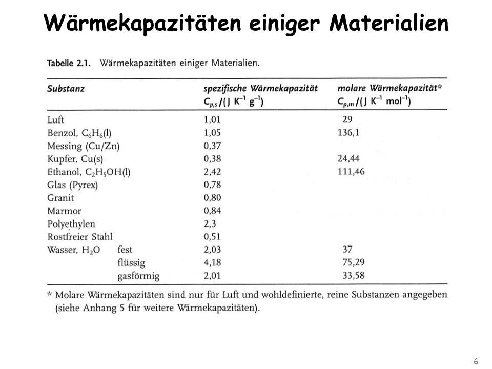 Wärmekapazitäten einiger Materialien