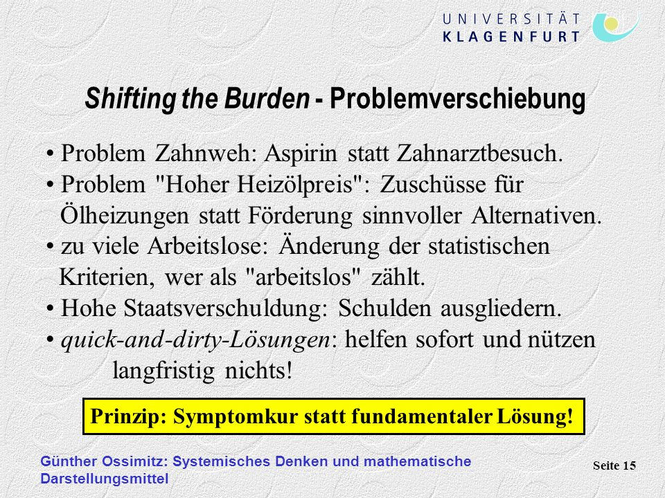 Shifting the Burden - Problemverschiebung