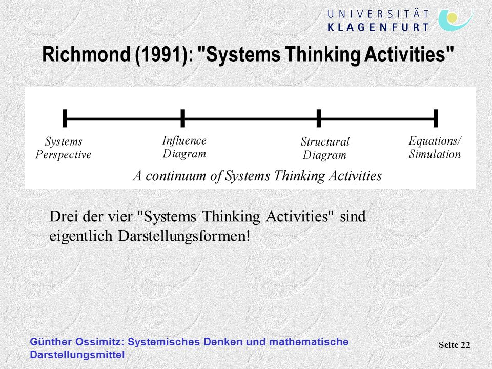Richmond (1991): Systems Thinking Activities