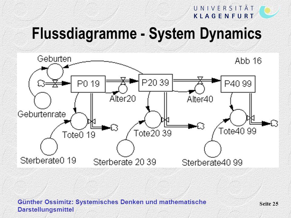 Flussdiagramme - System Dynamics