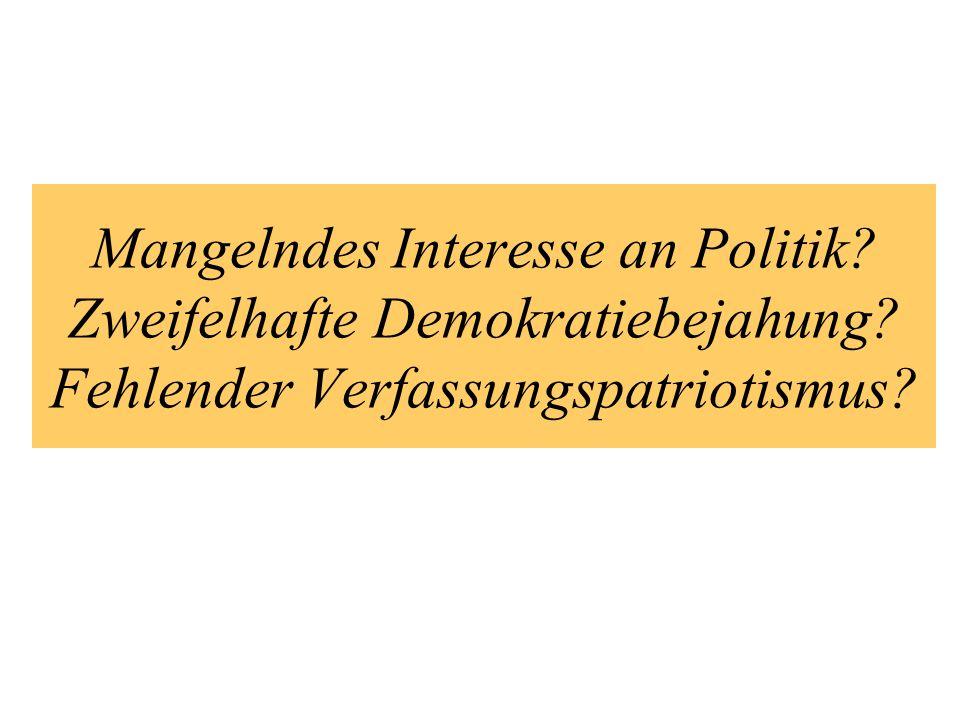 Mangelndes Interesse an Politik. Zweifelhafte Demokratiebejahung