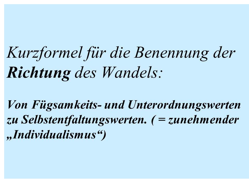 Kurzformel für die Benennung der Richtung des Wandels: Von Fügsamkeits- und Unterordnungswerten zu Selbstentfaltungswerten.