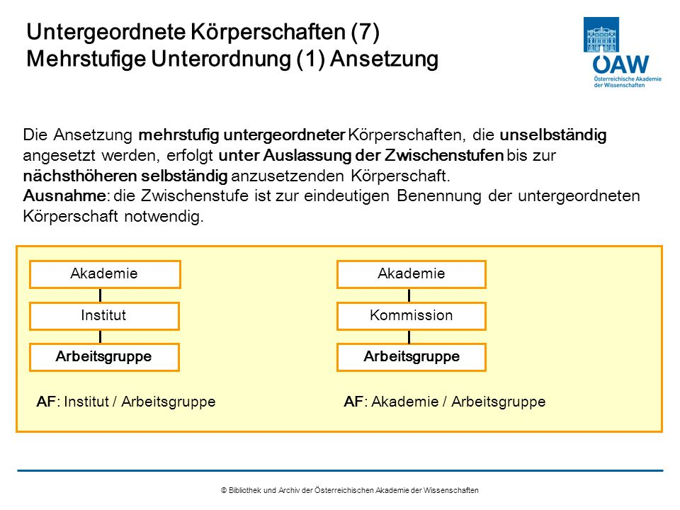 Untergeordnete Körperschaften (7) Mehrstufige Unterordnung (1) Ansetzung