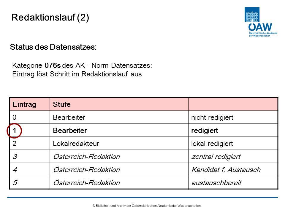 Redaktionslauf (2) Status des Datensatzes: